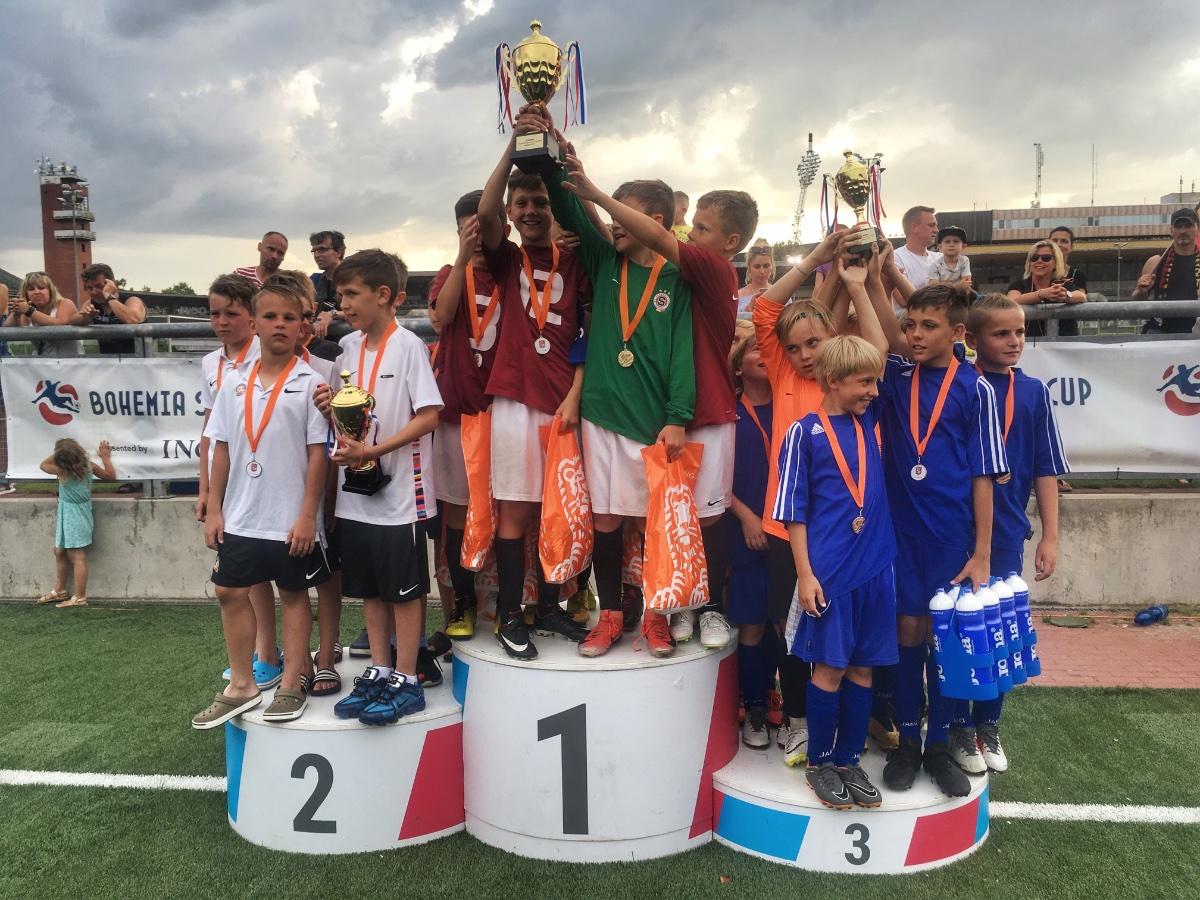 6. ročník ING Bohemia Soccer Cup - 22.8. 2020 - Praha 9 - Koloděje
